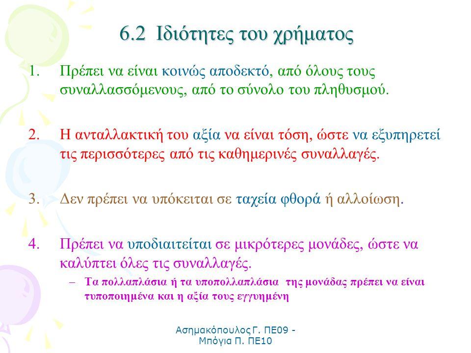 6.2 Ιδιότητες του χρήματος