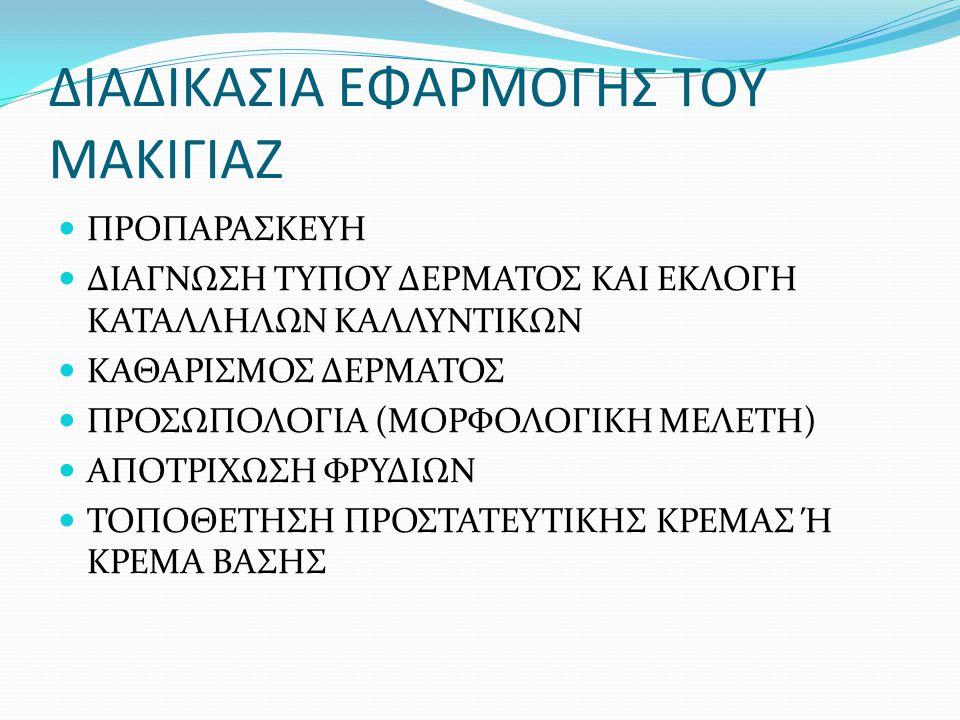 ΔΙΑΔΙΚΑΣΙΑ ΕΦΑΡΜΟΓΗΣ ΤΟΥ ΜΑΚΙΓΙΑΖ