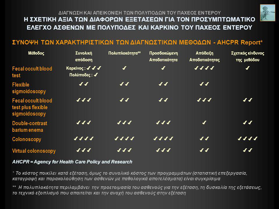 ΣΥΝΟΨΗ ΤΩΝ ΧΑΡΑΚΤΗΡΙΣΤΙΚΩΝ ΤΩΝ ΔΙΑΓΝΩΣΤΙΚΩΝ ΜΕΘΟΔΩΝ - AHCPR Report*