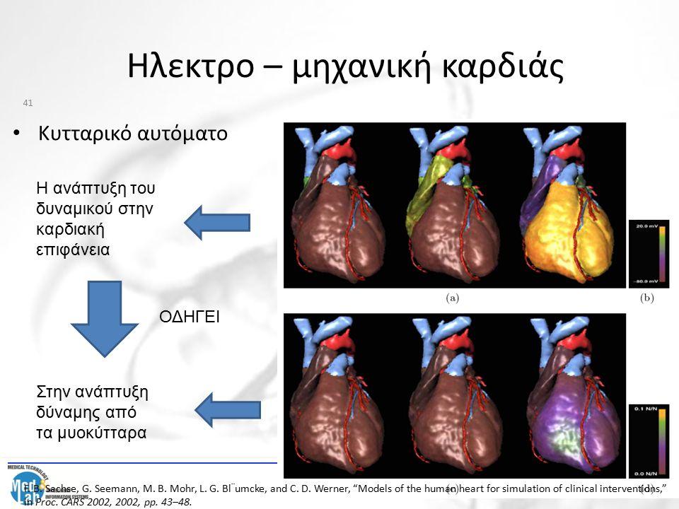 Ηλεκτρο – μηχανική καρδιάς
