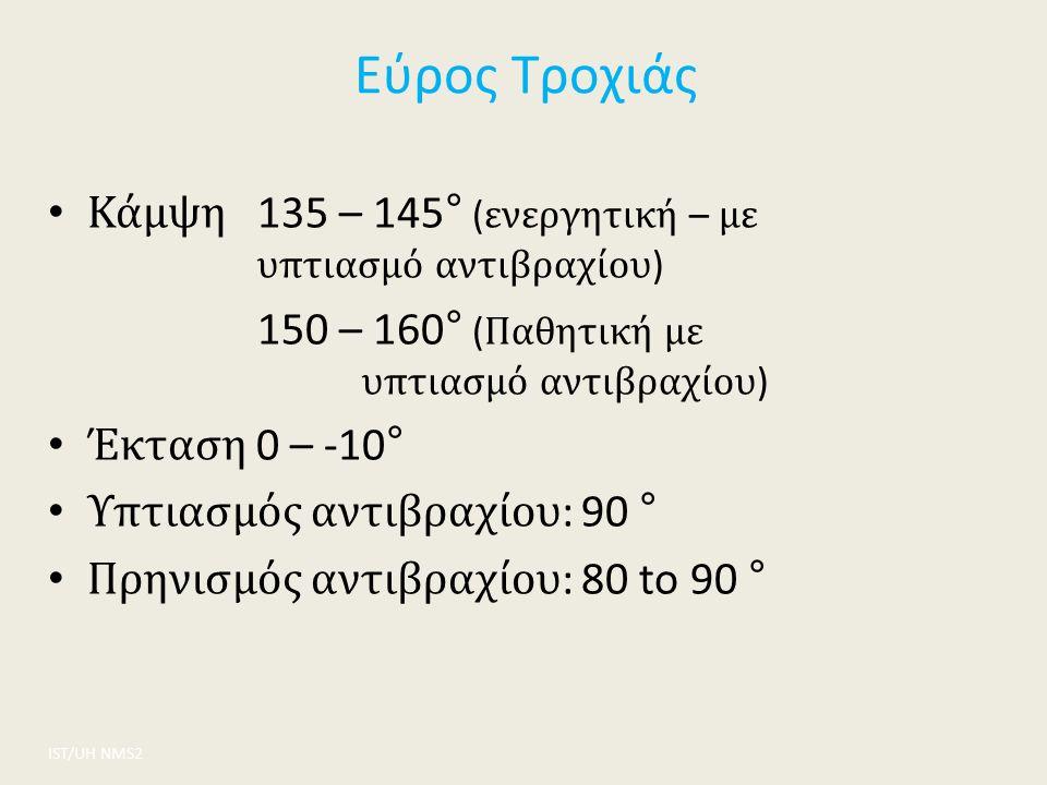 Εύρος Τροχιάς Κάμψη 135 – 145° (ενεργητική – με υπτιασμό αντιβραχίου)