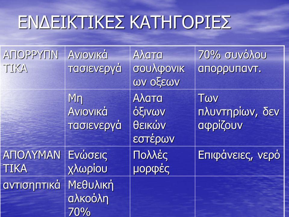 ΕΝΔΕΙΚΤΙΚΕΣ ΚΑΤΗΓΟΡΙΕΣ