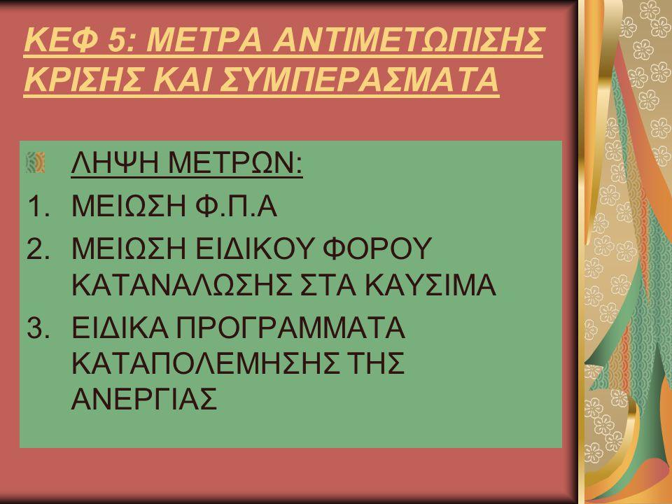 ΚΕΦ 5: ΜΕΤΡΑ ΑΝΤΙΜΕΤΩΠΙΣΗΣ ΚΡΙΣΗΣ ΚΑΙ ΣΥΜΠΕΡΑΣΜΑΤΑ