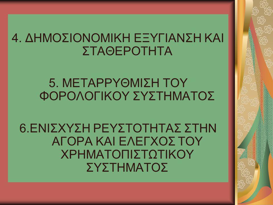 4. ΔΗΜΟΣΙΟΝΟΜΙΚΗ ΕΞΥΓΙΑΝΣΗ ΚΑΙ ΣΤΑΘΕΡΟΤΗΤΑ