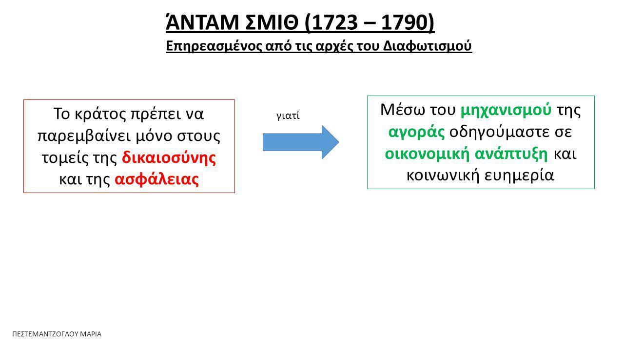 ΆΝΤΑΜ ΣΜΙΘ (1723 – 1790) Επηρεασμένος από τις αρχές του Διαφωτισμού.