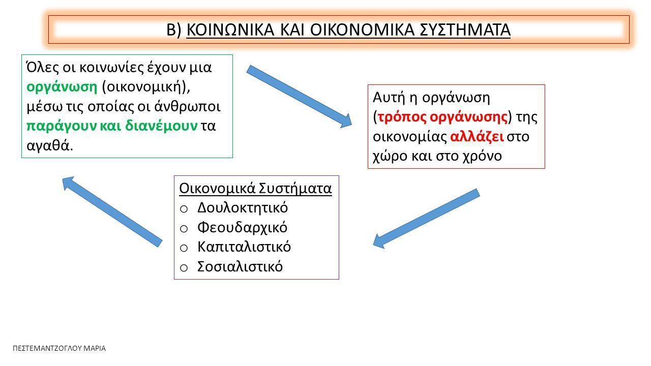 Β) ΚΟΙΝΩΝΙΚΑ ΚΑΙ ΟΙΚΟΝΟΜΙΚΑ ΣΥΣΤΗΜΑΤΑ