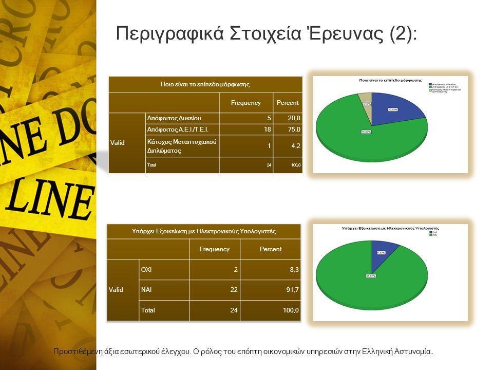 Περιγραφικά Στοιχεία Έρευνας (2):