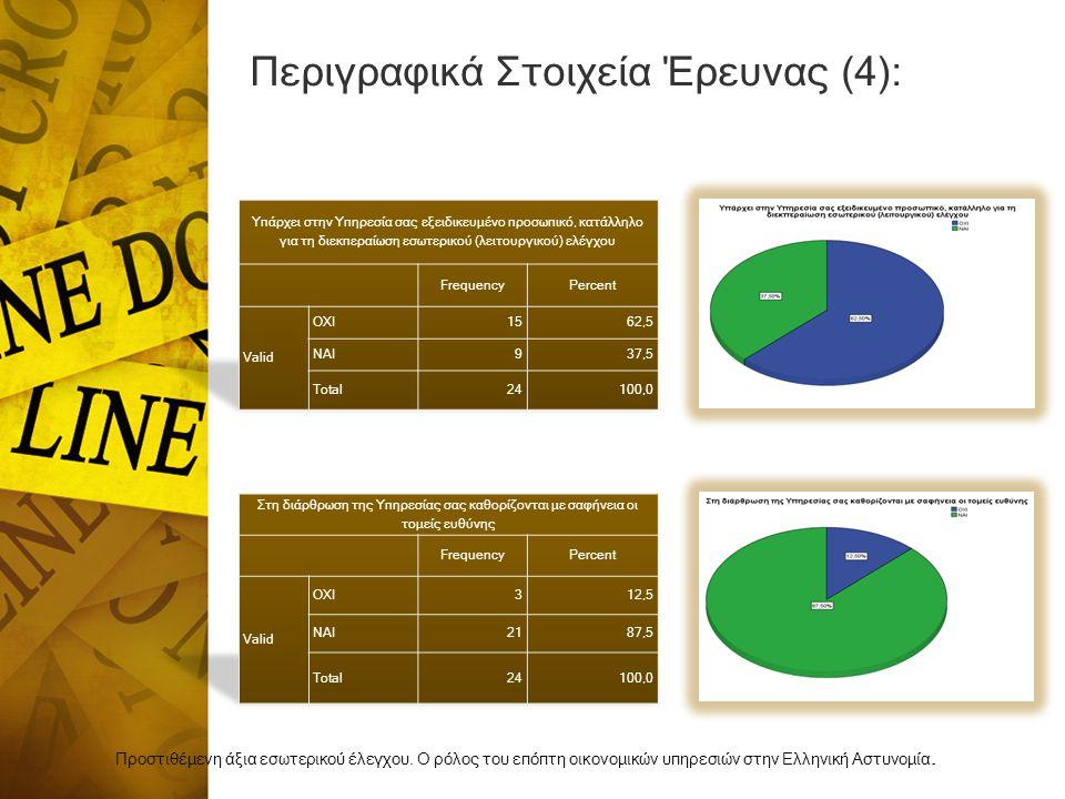 Περιγραφικά Στοιχεία Έρευνας (4):