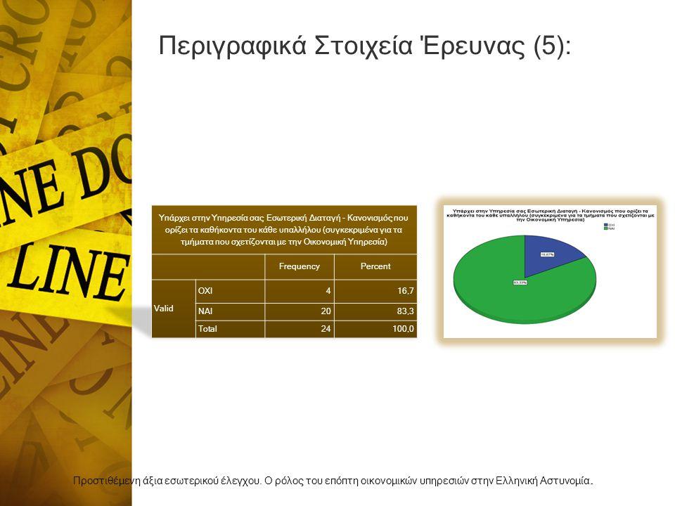 Περιγραφικά Στοιχεία Έρευνας (5):