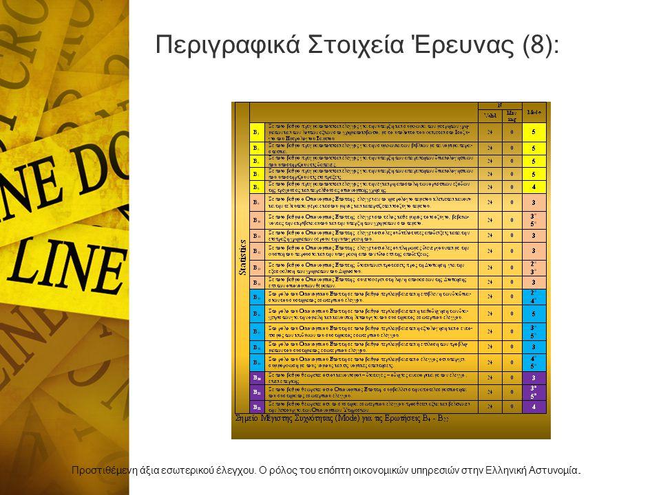 Περιγραφικά Στοιχεία Έρευνας (8):