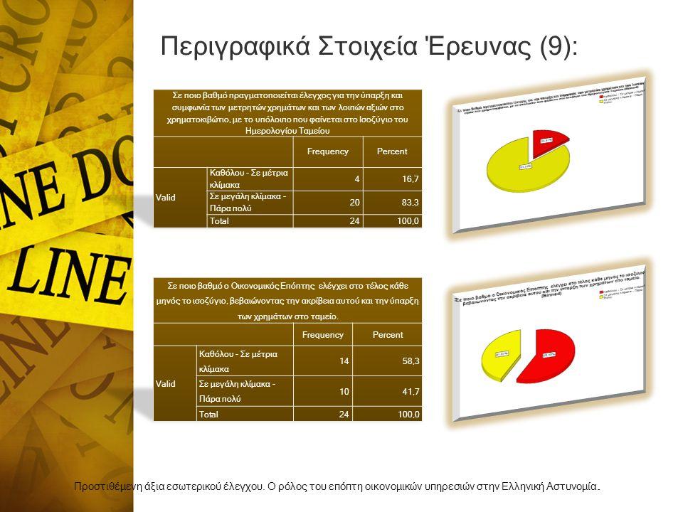 Περιγραφικά Στοιχεία Έρευνας (9):