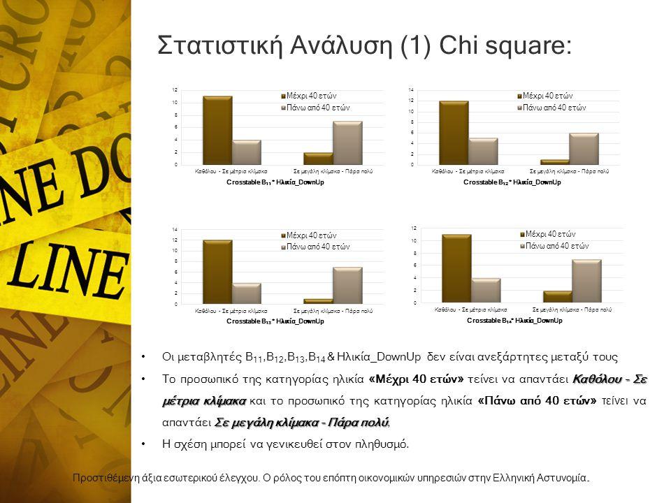 Στατιστική Ανάλυση (1) Chi square: