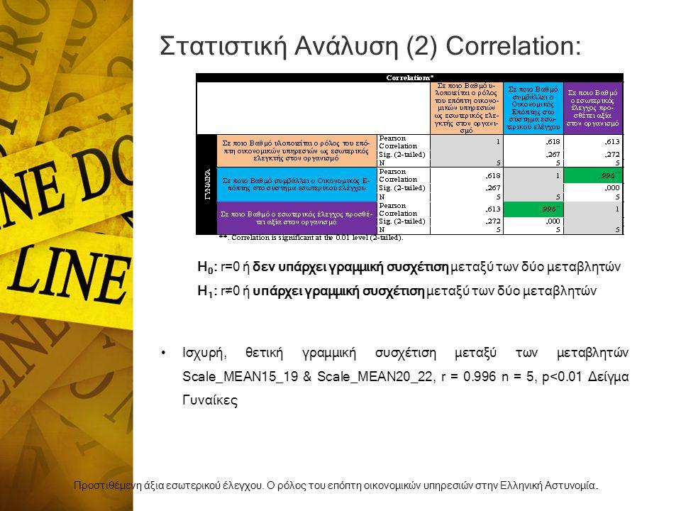 Στατιστική Ανάλυση (2) Correlation:
