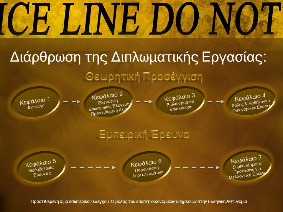 Διάρθρωση της Διπλωματικής Εργασίας: