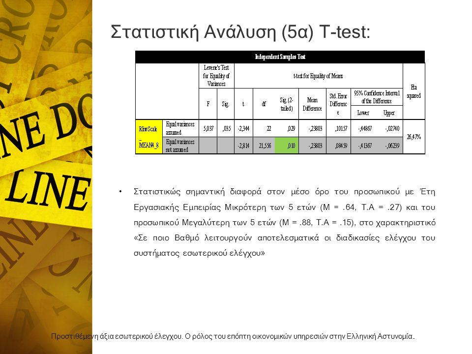 Στατιστική Ανάλυση (5α) Τ-test: