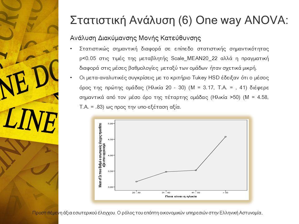 Στατιστική Ανάλυση (6) One way ANOVA:
