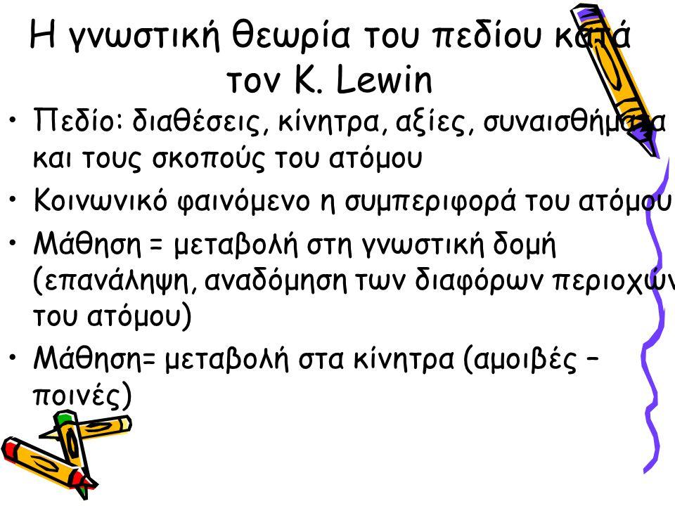 Η γνωστική θεωρία του πεδίου κατά τον Κ. Lewin