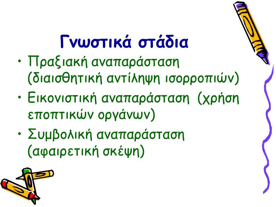 Γνωστικά στάδια Πραξιακή αναπαράσταση (διαισθητική αντίληψη ισορροπιών) Εικονιστική αναπαράσταση (χρήση εποπτικών οργάνων)