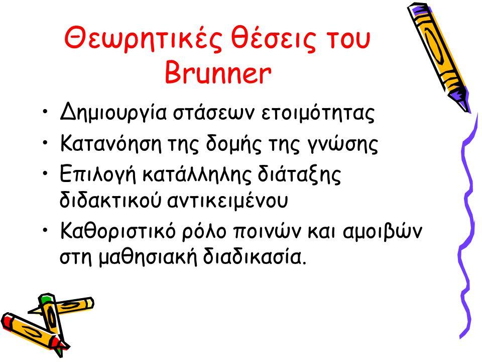 Θεωρητικές θέσεις του Βrunner