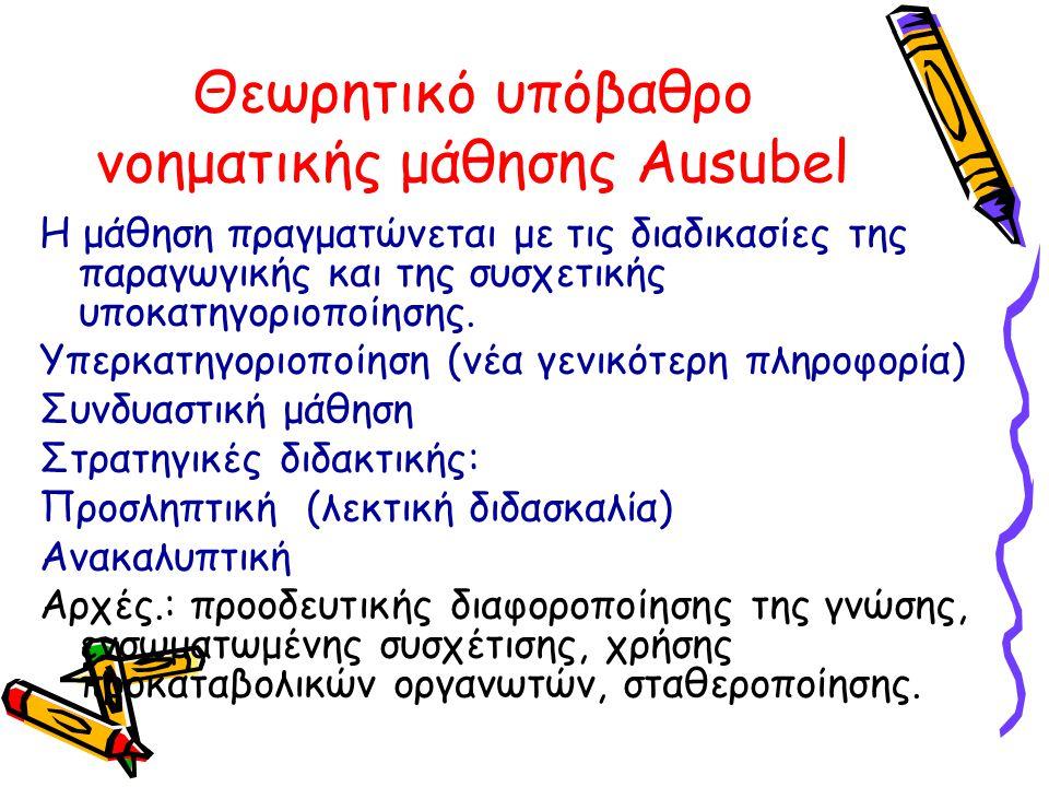 Θεωρητικό υπόβαθρο νοηματικής μάθησης Ausubel