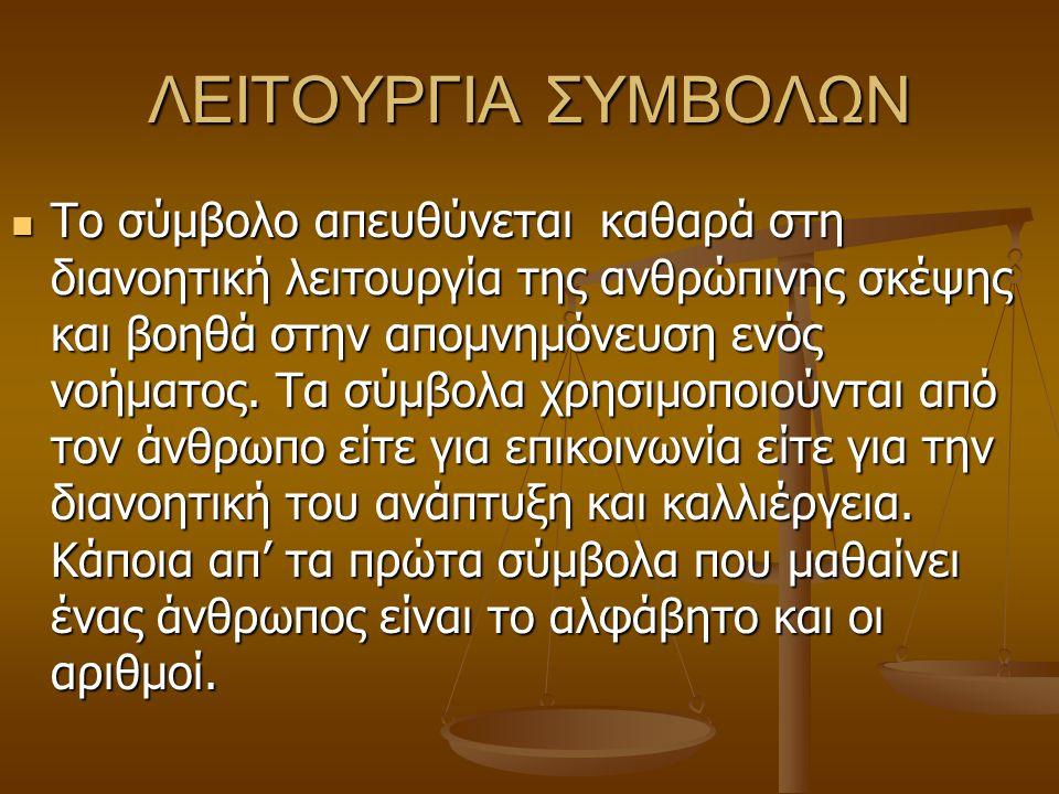 ΛΕΙΤΟΥΡΓΙΑ ΣΥΜΒΟΛΩΝ