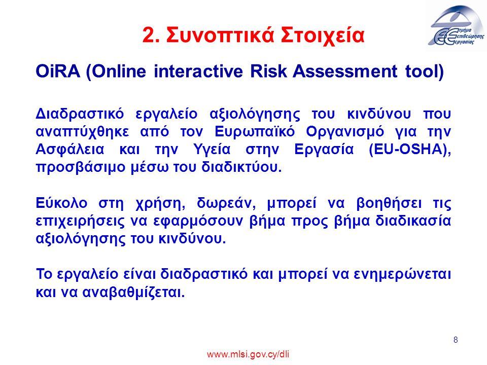 2. Συνοπτικά Στοιχεία OiRA (Online interactive Risk Assessment tool)