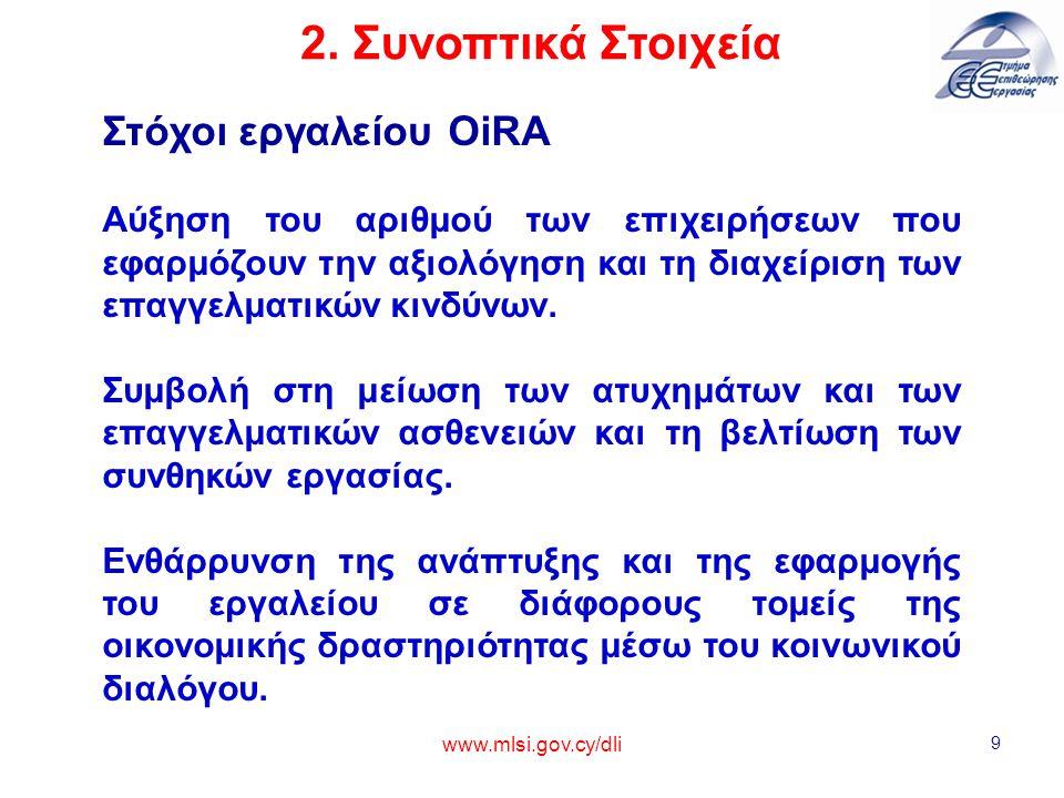 2. Συνοπτικά Στοιχεία Στόχοι εργαλείου OiRA