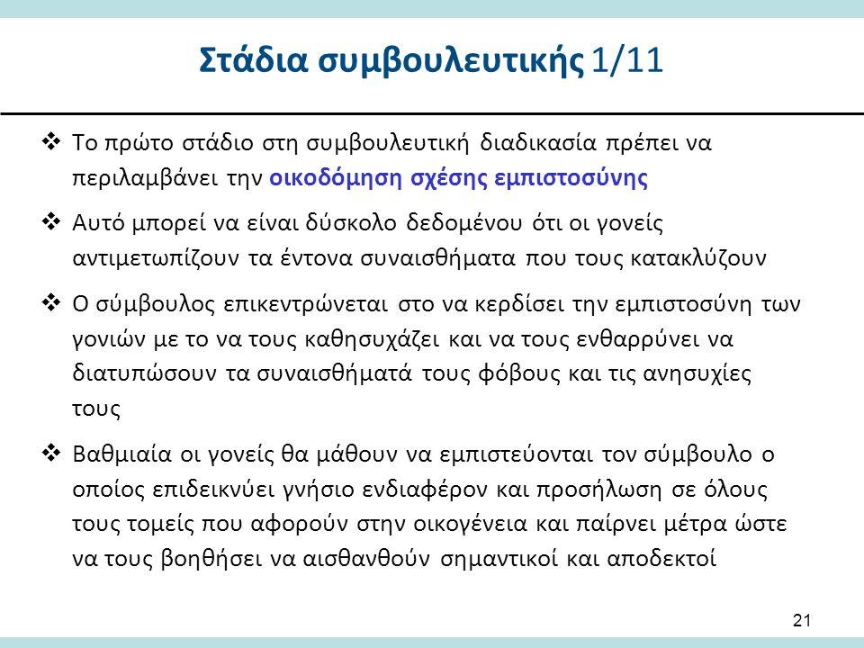 Στάδια συμβουλευτικής 1/11