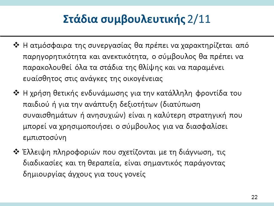 Στάδια συμβουλευτικής 2/11