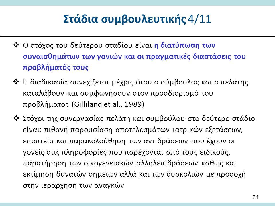 Στάδια συμβουλευτικής 4/11