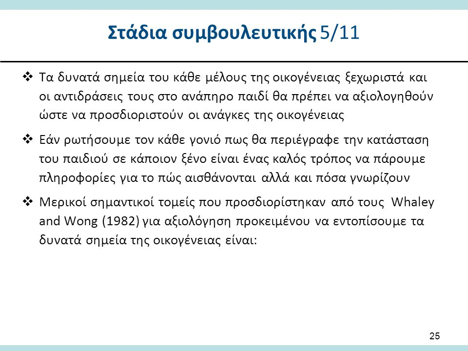 Στάδια συμβουλευτικής 5/11