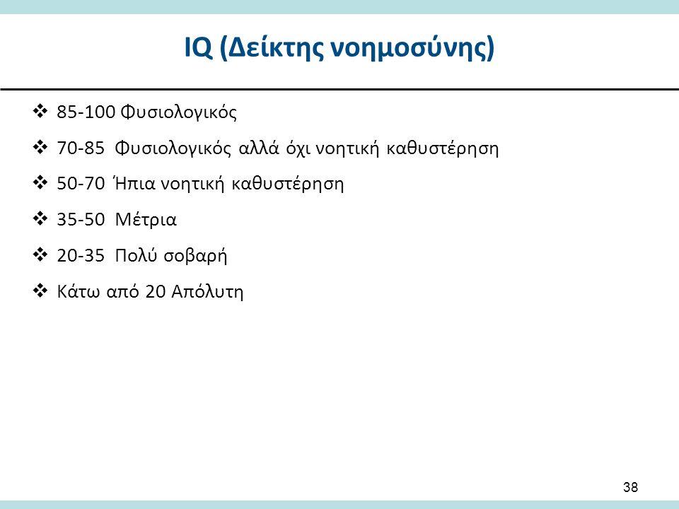 ΙQ (Δείκτης νοημοσύνης)