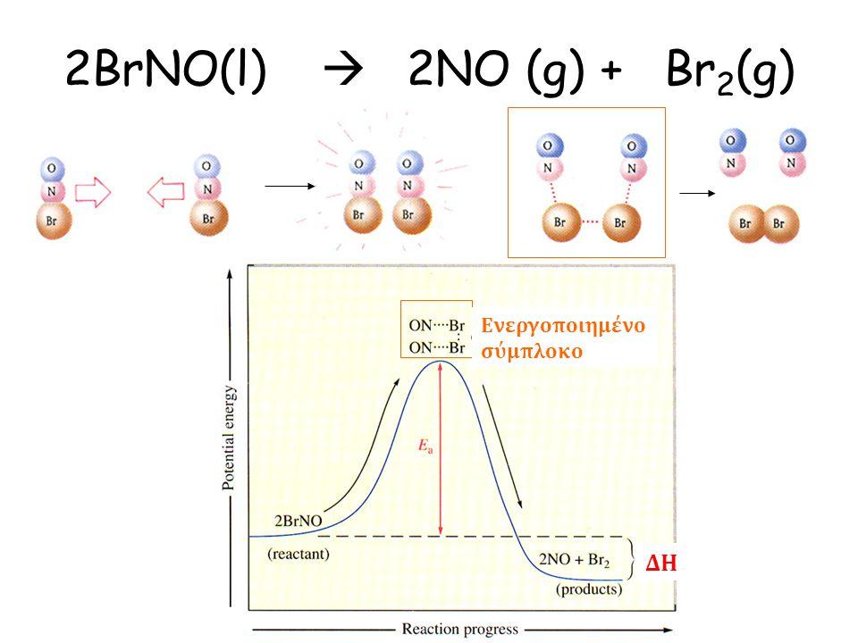 2BrNO(l)  2NO (g) + Br2(g) Ενεργοποιημένο σύμπλοκο ΔΗ