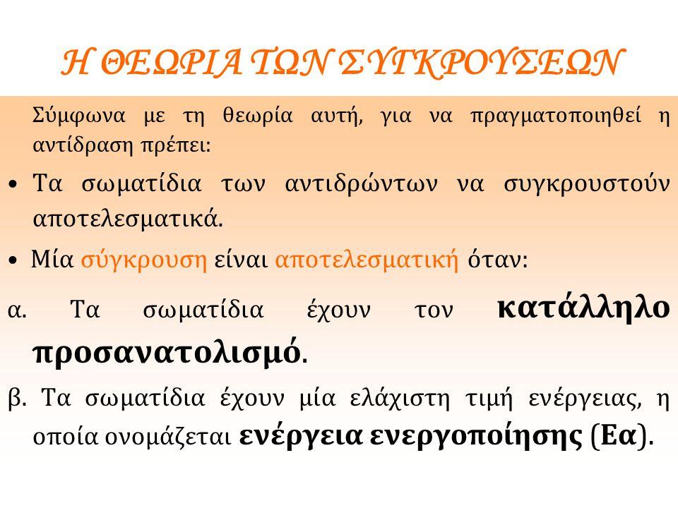 Η ΘΕΩΡΙΑ ΤΩΝ ΣΥΓΚΡΟΥΣΕΩΝ