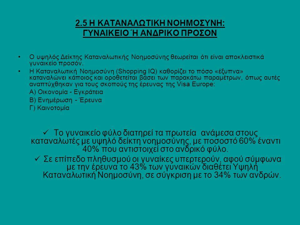 2.5 Η ΚΑΤΑΝΑΛΩΤΙΚΗ ΝΟΗΜΟΣΥΝΗ: ΓΥΝΑΙΚΕΙΟ Ή ΑΝΔΡΙΚΟ ΠΡΟΣΟΝ