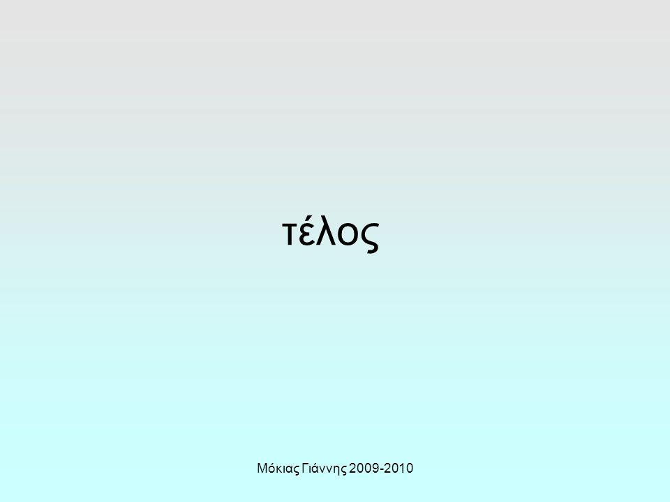 τέλος Μόκιας Γιάννης 2009-2010