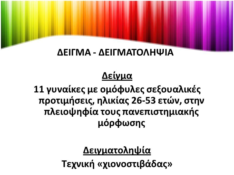 ΔΕΙΓΜΑ - ΔΕΙΓΜΑΤΟΛΗΨΙΑ