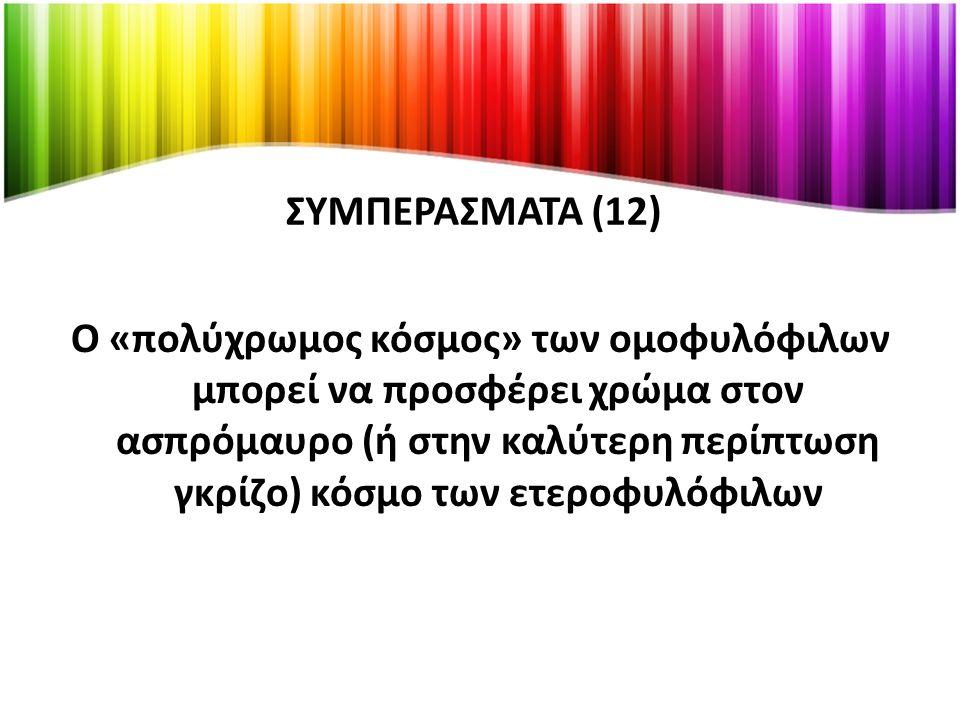 ΣΥΜΠΕΡΑΣΜΑΤΑ (12)
