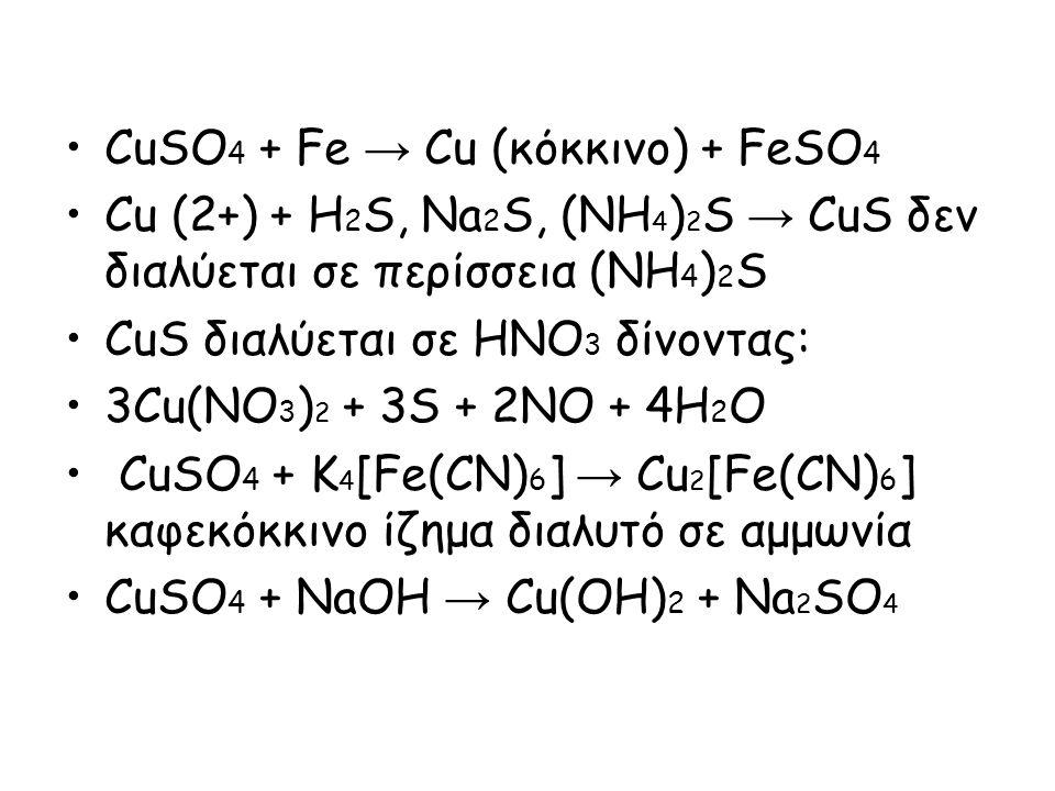 CuSO4 + Fe → Cu (κόκκινο) + FeSO4