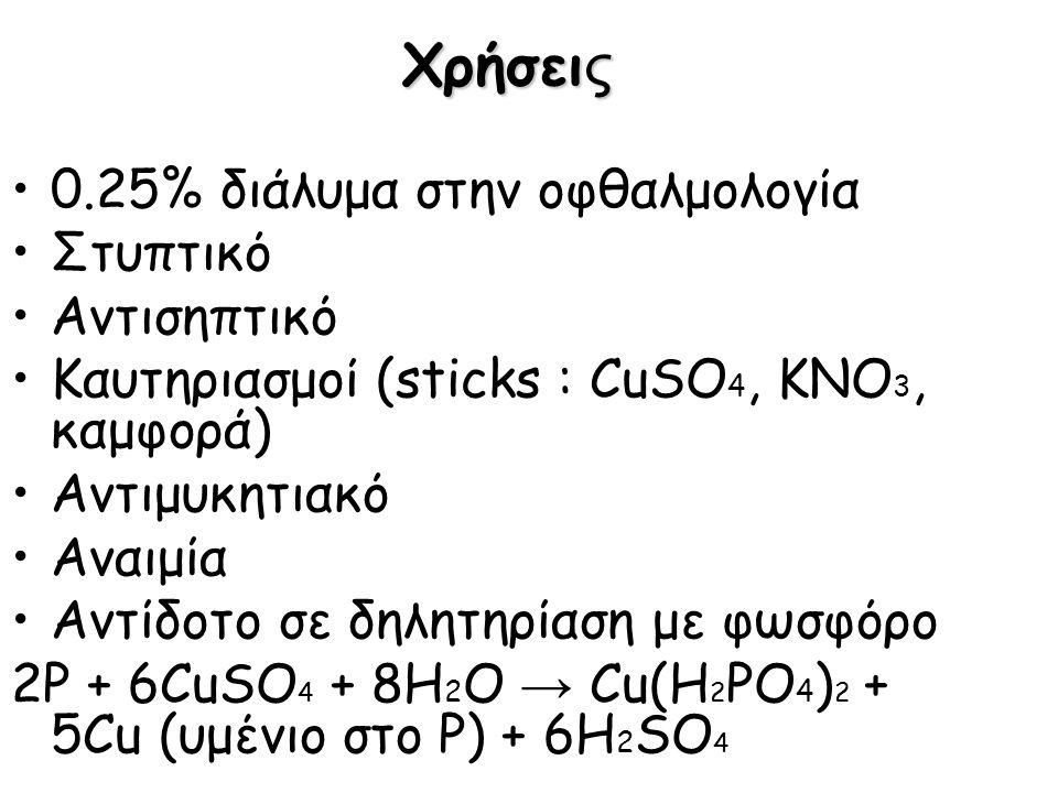Χρήσεις 0.25% διάλυμα στην οφθαλμολογία Στυπτικό Αντισηπτικό