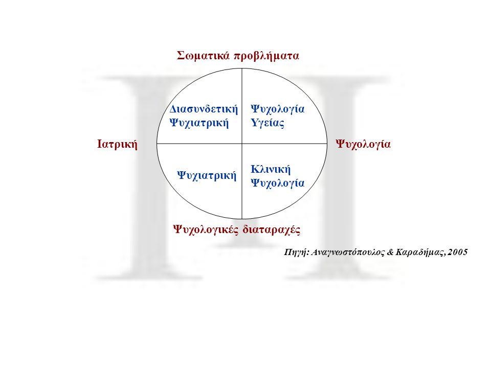 Πηγή: Αναγνωστόπουλος & Καραδήμας, 2005