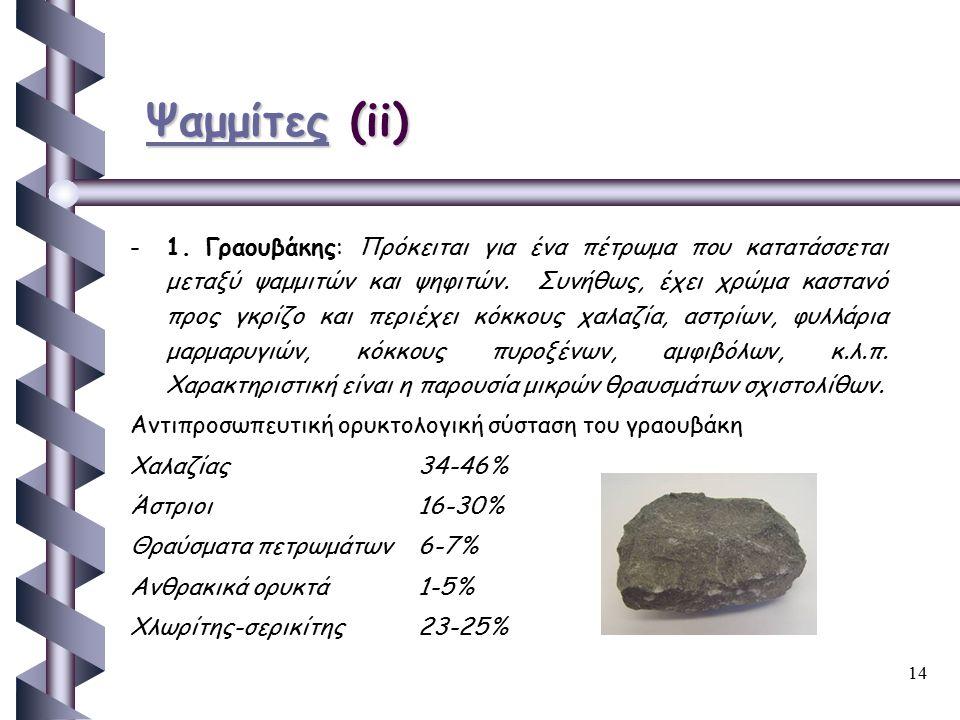 Ψαμμίτες (ii)