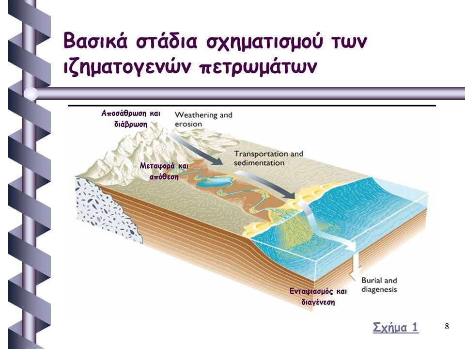 Βασικά στάδια σχηματισμού των ιζηματογενών πετρωμάτων