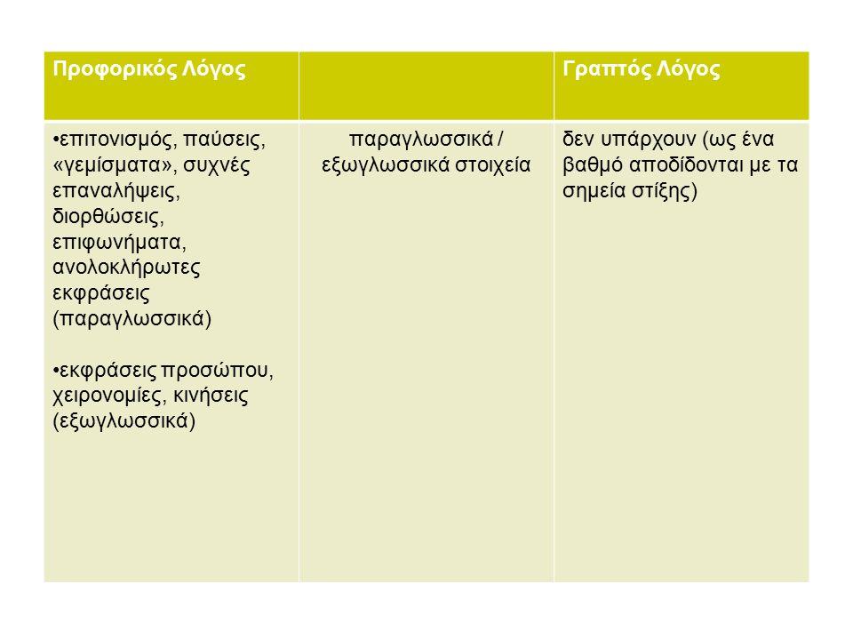παραγλωσσικά / εξωγλωσσικά στοιχεία