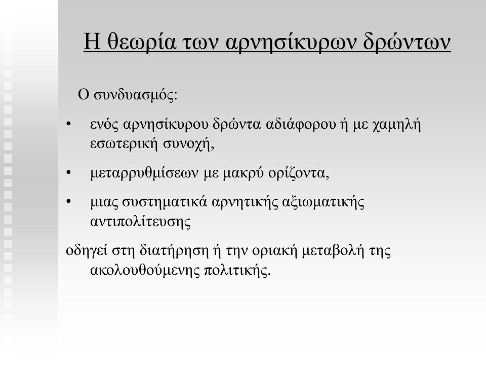 Η θεωρία των αρνησίκυρων δρώντων