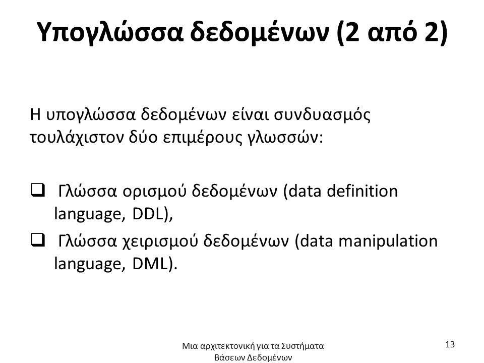Υπογλώσσα δεδομένων (2 από 2)
