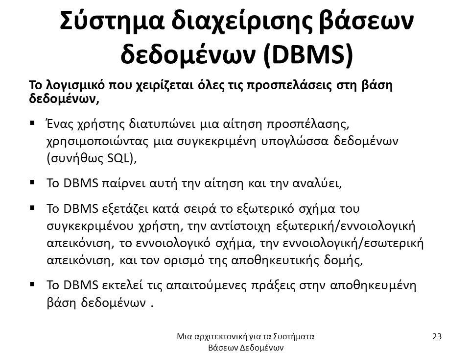 Σύστημα διαχείρισης βάσεων δεδομένων (DBMS)