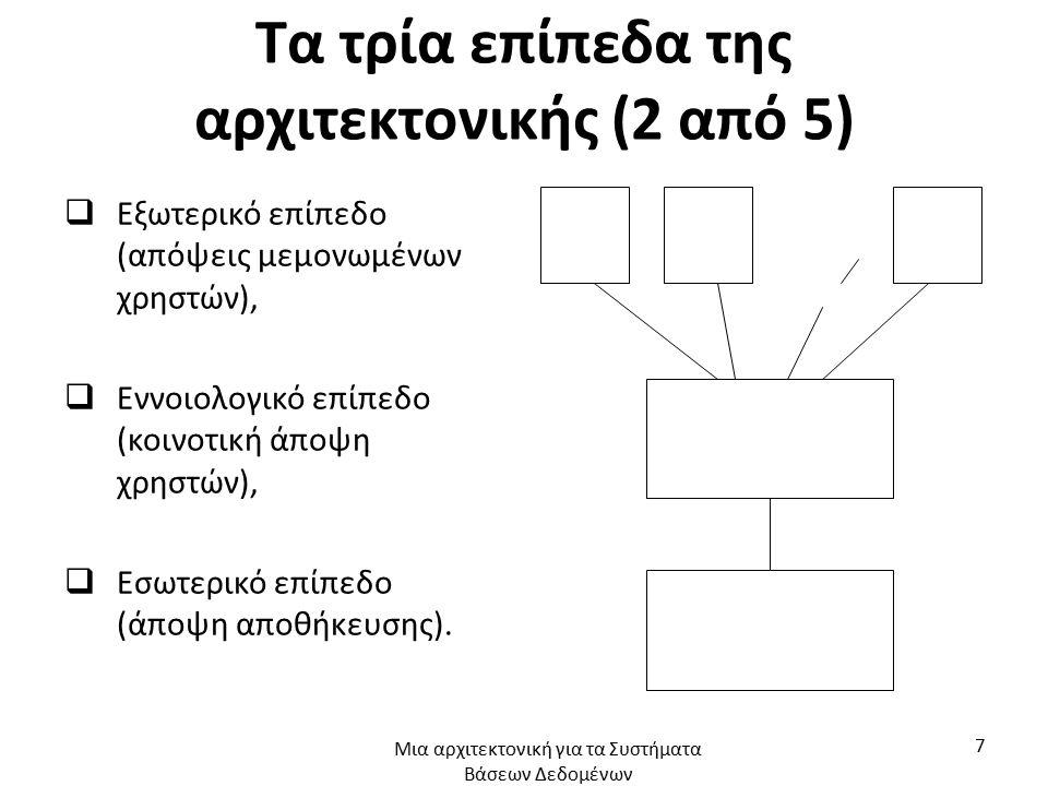 Τα τρία επίπεδα της αρχιτεκτονικής (2 από 5)