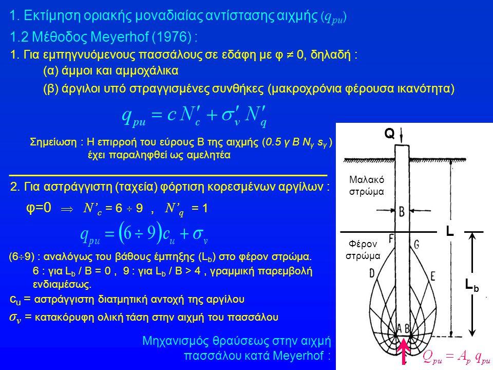 σv = κατακόρυφη ολική τάση στην αιχμή του πασσάλου