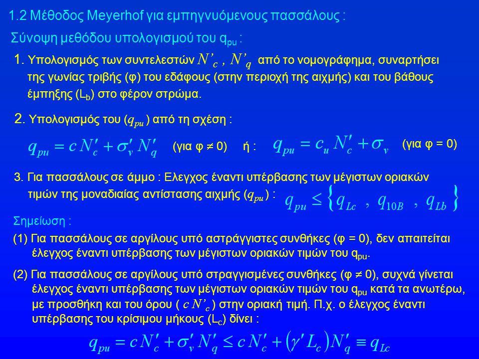 1.2 Μέθοδος Meyerhof για εμπηγνυόμενους πασσάλους :